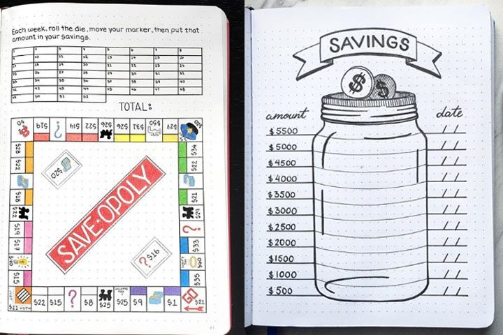 bullet journal savings and money tracker ideas
