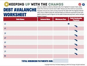 debt avalanche worksheet tracker printable
