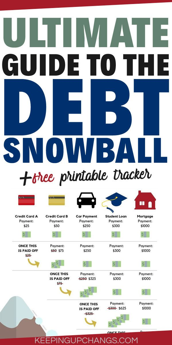 ultimate guide to debt snowball + free printable