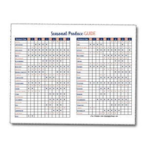 seasonal produce chart pdf printable