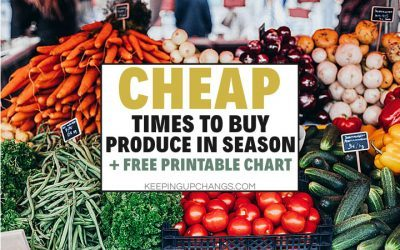 Seasonal Produce: What Fruits & Vegetables are in Season Right Now?
